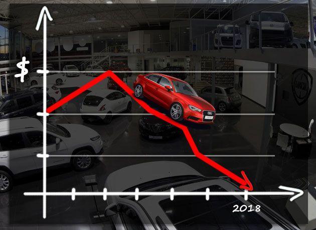 Fin de fiesta para los autos premium: el dólar alto paraliza ventas y las marcas proponen tipo de cambio bonificado | Garantia Plus