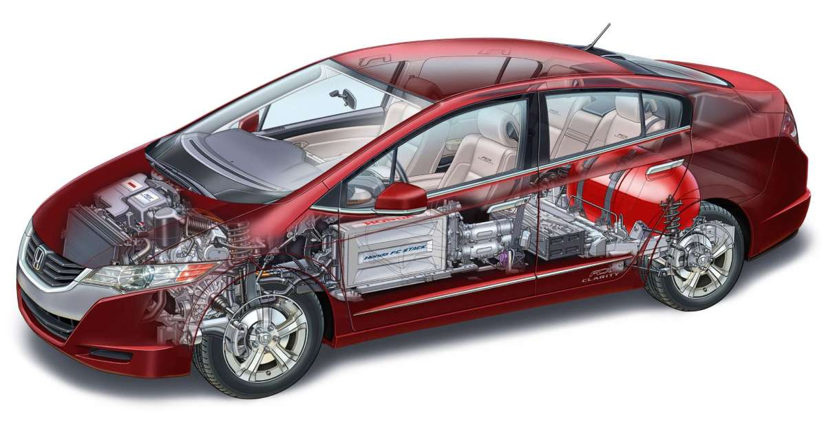 Cuáles son las ventajas de los autos a hidrógeno, la alternativa ecológica que gana cada vez más terreno | Garantia Plus